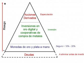 Piramide Oro