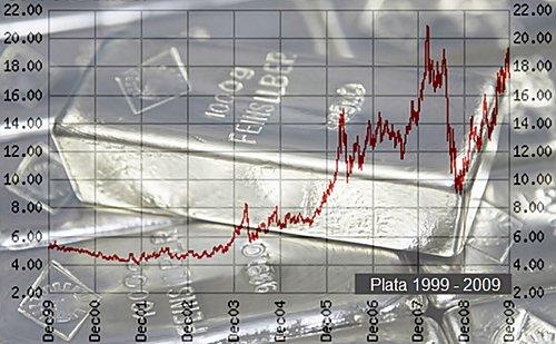 Tres razones por las cuales el precio de plata aumentar - Cuberterias de plata precios ...