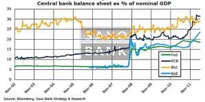 Cataclismo financiero: La tragedia griega es dolo el comienzo