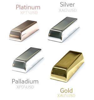 Divergencia entre oro y plata forex