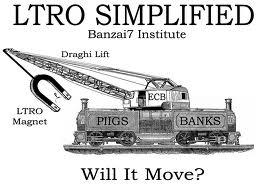 LTRO simplificado en imagen