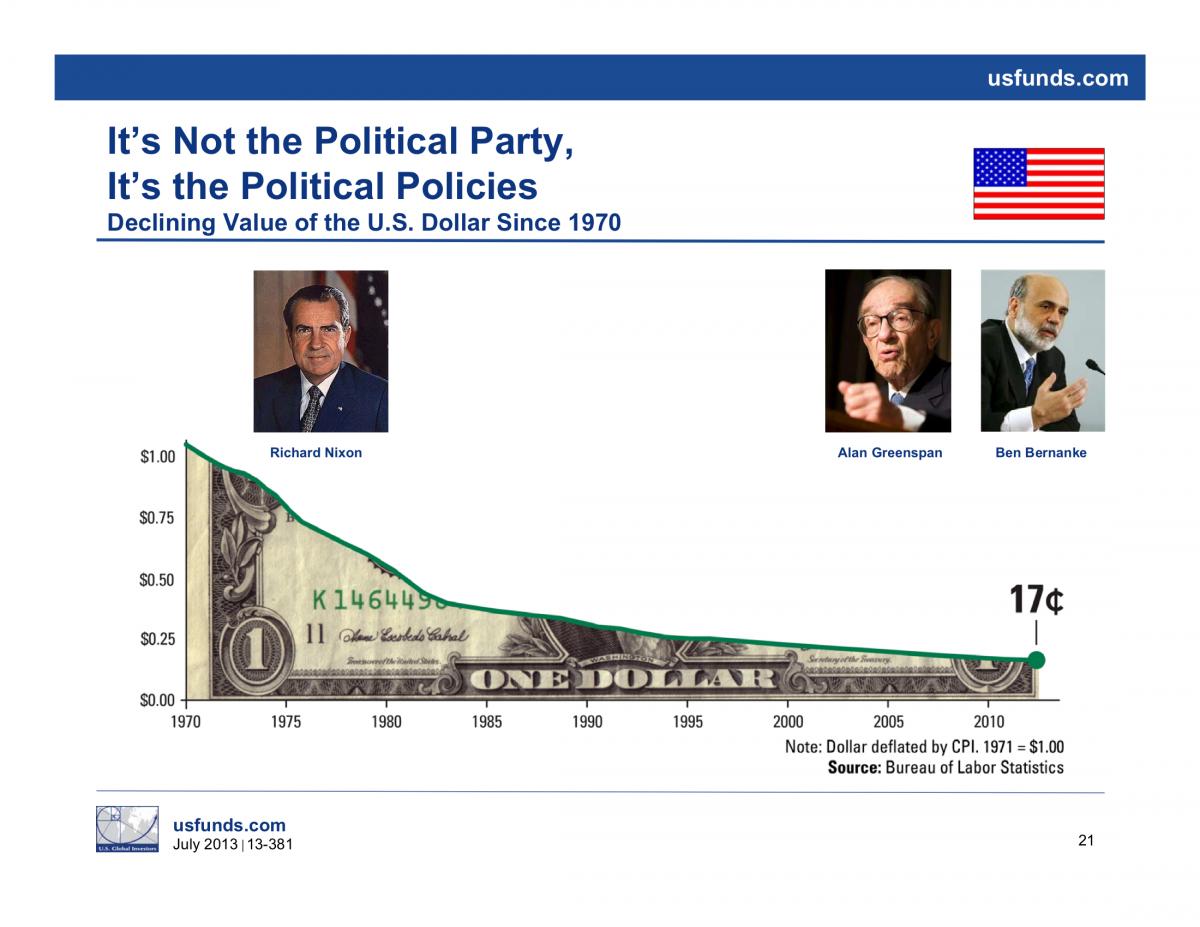 Depreciación del dólar desde 1970