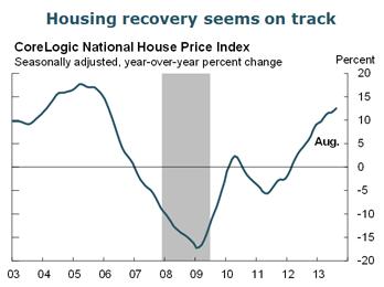 Índice de precios de la vivienda 2003-2013