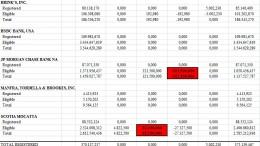 Salida de reservas del COMEX 24 de enero
