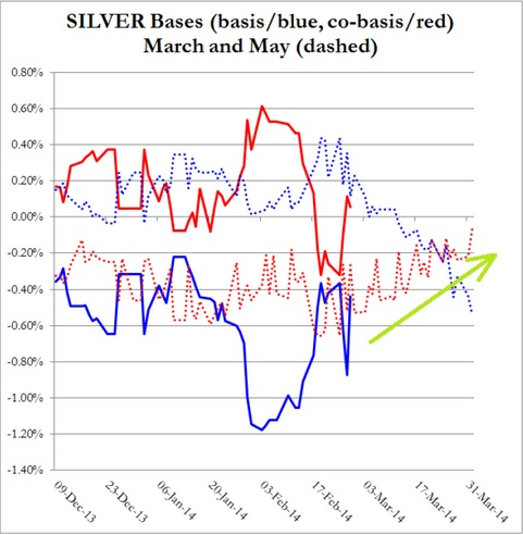 Base_Cobase_Silver_Backwardation