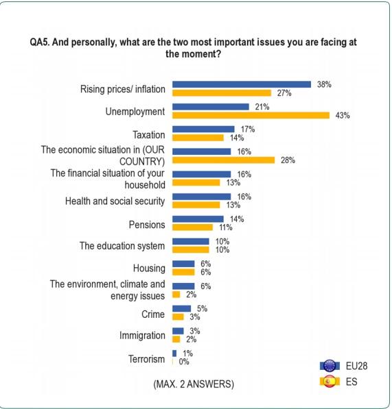Eurobarometer_1M 2014