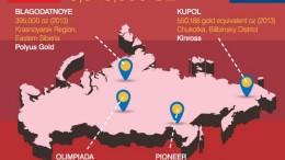 Infografía_Minería_Oro_Rusia_2013