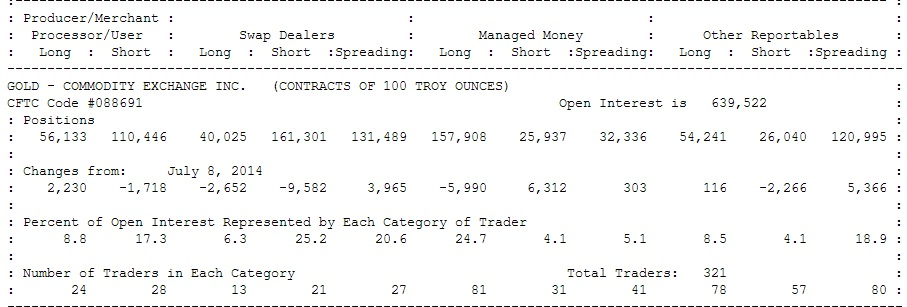 COT Report_20th July 2014