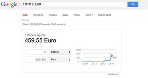 Bitcoin adder v1 0 marketwatch ethereum