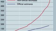 La inflación argentina de 2006 a 2014