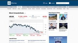CNNMoney Precio Bitcoin