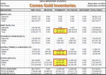 Comex Oro 11-04-14