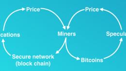 Grafica Mercado Bitcoin 2