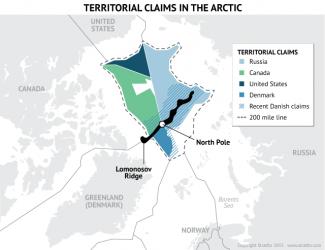 Distribucion territorial en el artico