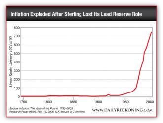 Inflacion de la libra esterlina en 200 anos