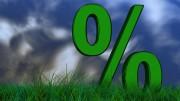 Simbolo porcentaje