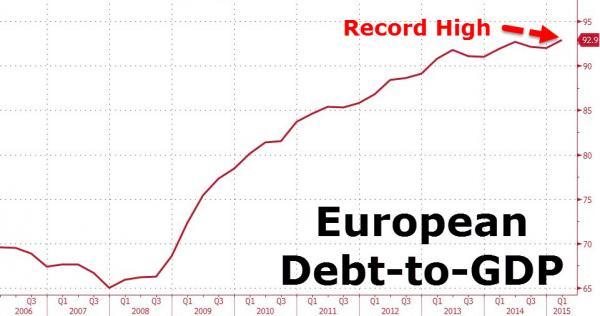 Ratio deuda PIB record en q1 2015