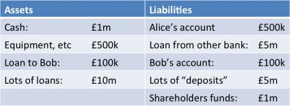 balances bancarios 5