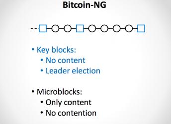 BitcoinNG_bloques