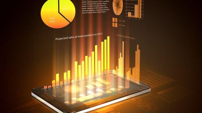 mercados financieros graficas