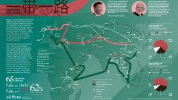 china-one-belt-one-road visualcapitalist infografía